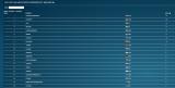 Българските кикбоксьори 8-ми в Европа при юношите